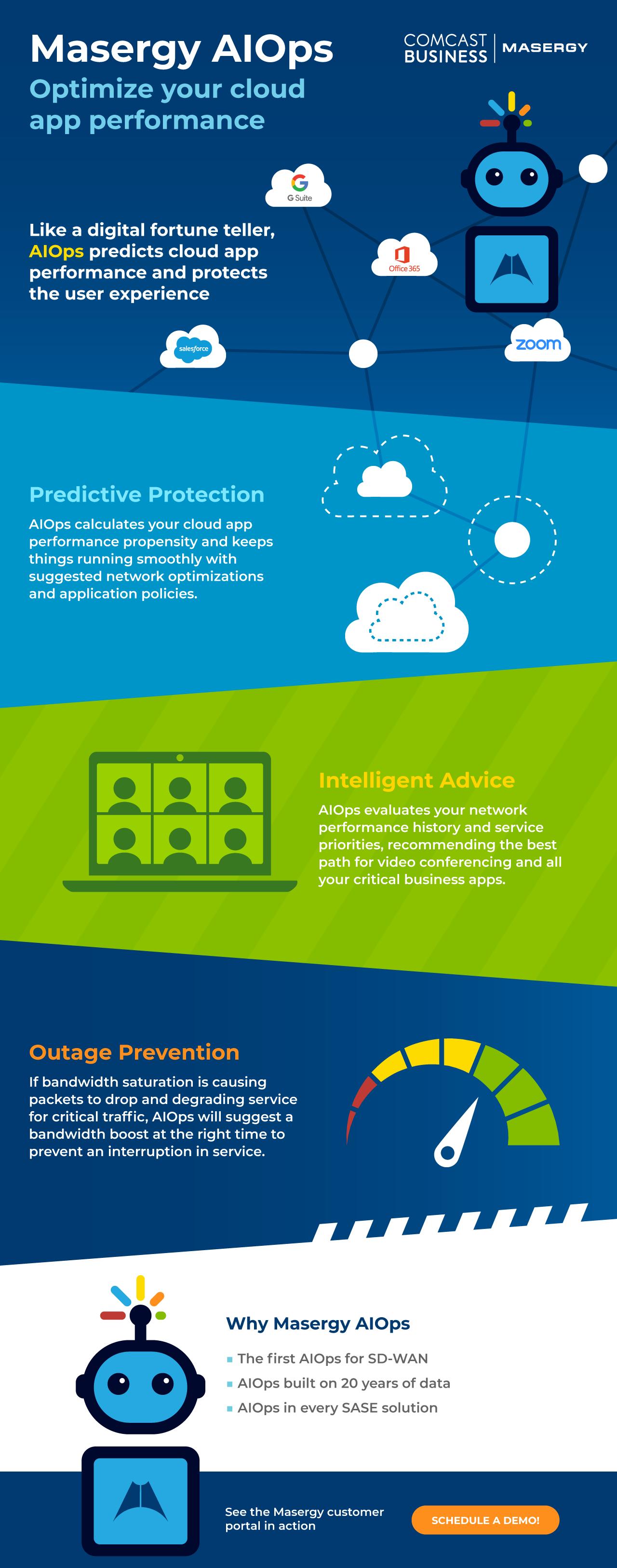 Optimize your cloud app performance